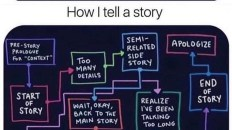 How I tell a story vs normal person