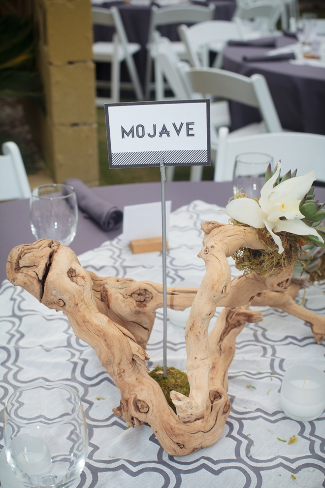 Unique wedding table numbers; places the bride and groom have been