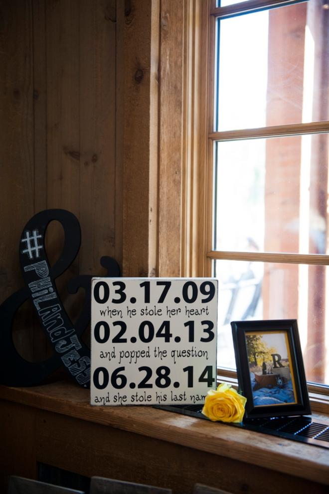 Met. Engaged. Wedding date sign.