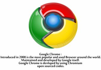 Chrome vs chromium Googel Chrome