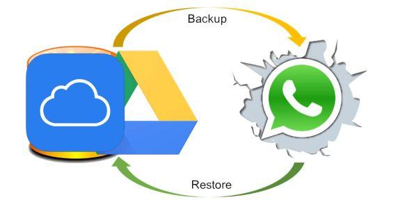 WhatsApp-backup-restore-Andorid-iOS