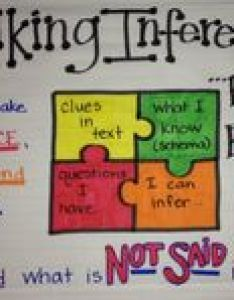 th grade weebly from james  wood elementary school also nc teacher stuff anchor charts for making inferences rh ncteacherstuffspot