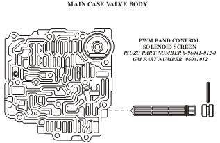 4l60e Transmission Solenoid Diagram 4L60E Trans Diagram