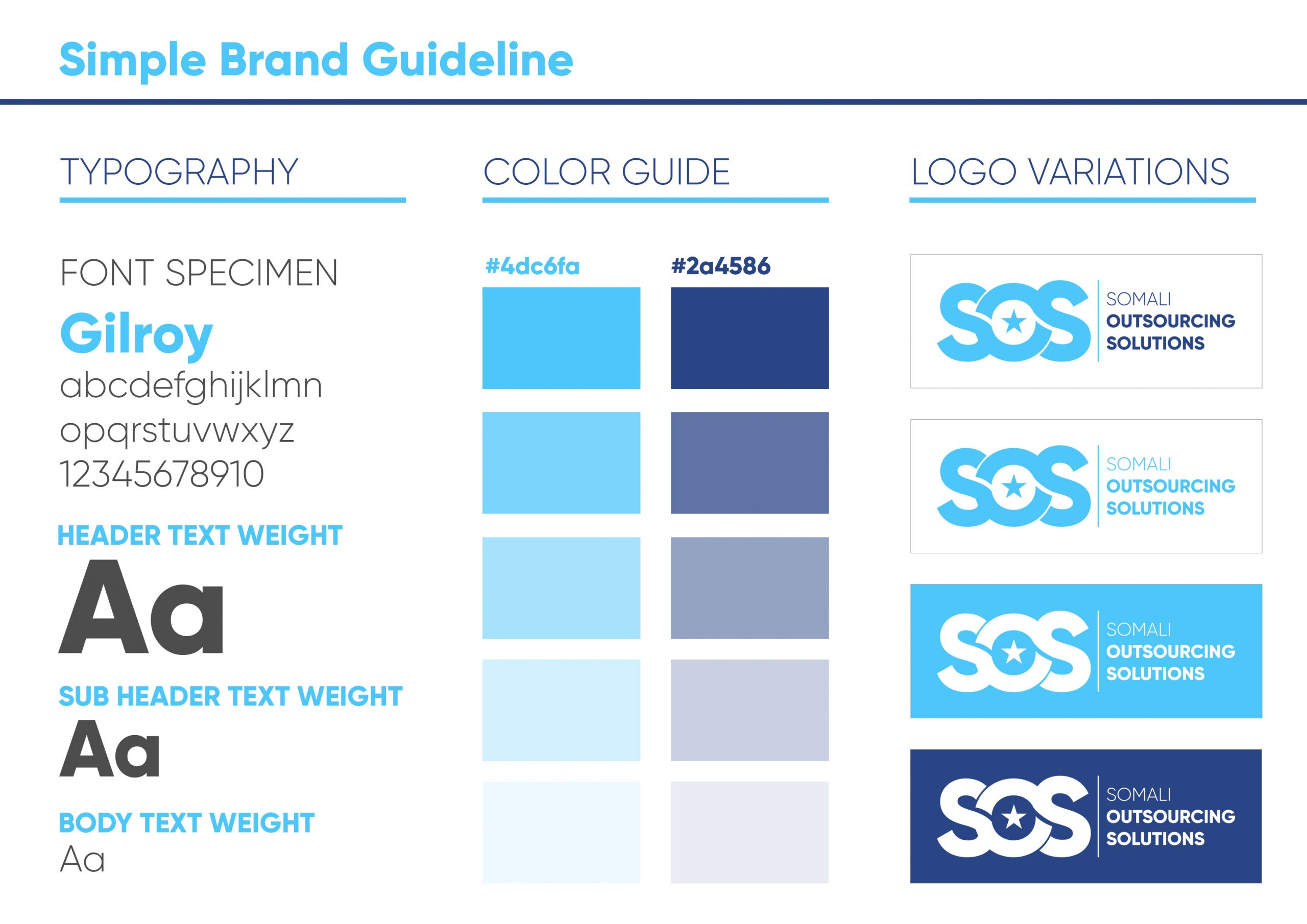 SOS Brand
