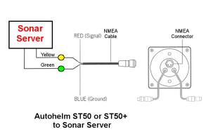 Interfacing to old AutohelmRaymarine SeaTalk Systems