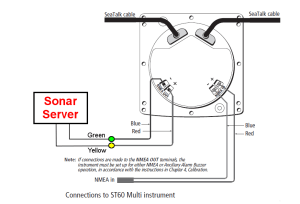 Interfacing to old AutohelmRaymarine SeaTalk Systems  Sonar Server