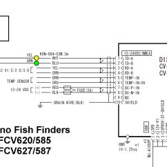 Data Cable Wiring Diagram 2000 Jeep Cherokee Window Interfacing To Furuno Fish Finders Sonar Server