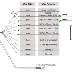 Garmin Mini Usb Wiring Diagram Lighting Circuit Multiple Lights Chartplotter Echomap 70dv Nmea 0183 Small Resolution Of Marine Diagrams Simple Schema Power