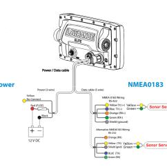 Honda Marine Fuel Gauge Wiring Diagram Massey Ferguson 175 Parts Interfacing To Lowrance Elite 5 Sonar Server Here For Details