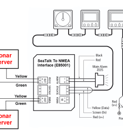 interfacing to old autohelm raymarine seatalk systems lowrance elite 5 wiring diagram lowrance nmea networking [ 1000 x 816 Pixel ]