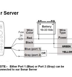 the wiring diagram  [ 1399 x 572 Pixel ]