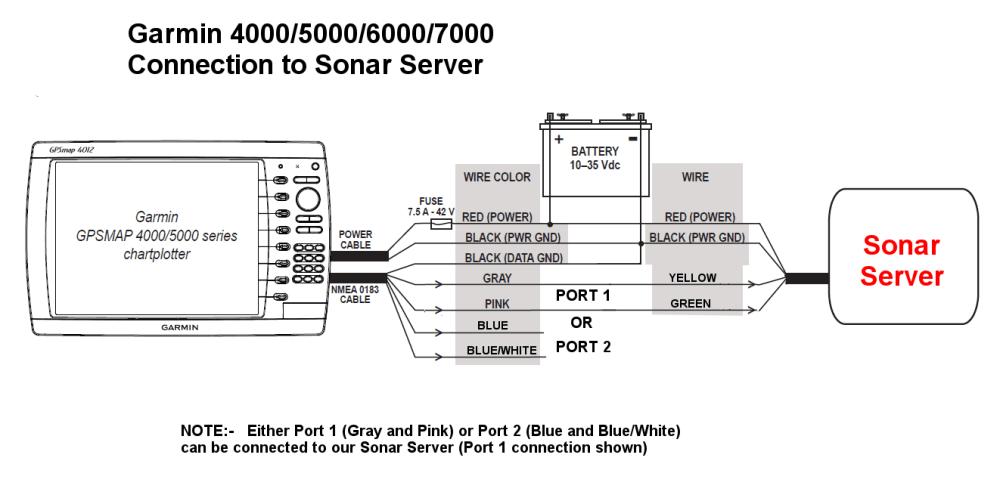medium resolution of humminbird nmea 0183 wiring diagram