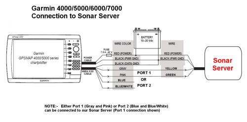 small resolution of humminbird nmea 0183 wiring diagram
