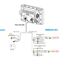 Simrad Transducer Wiring Diagram 1994 Ford Radio Connessione Con Lowrance Elite 5 - Sonar Server Italian