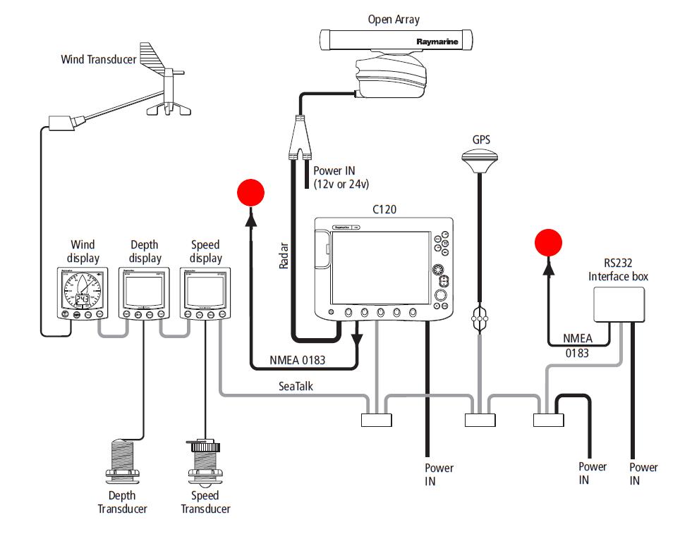 Connessione con i vecchi sistemi Autohelm/Raymarine