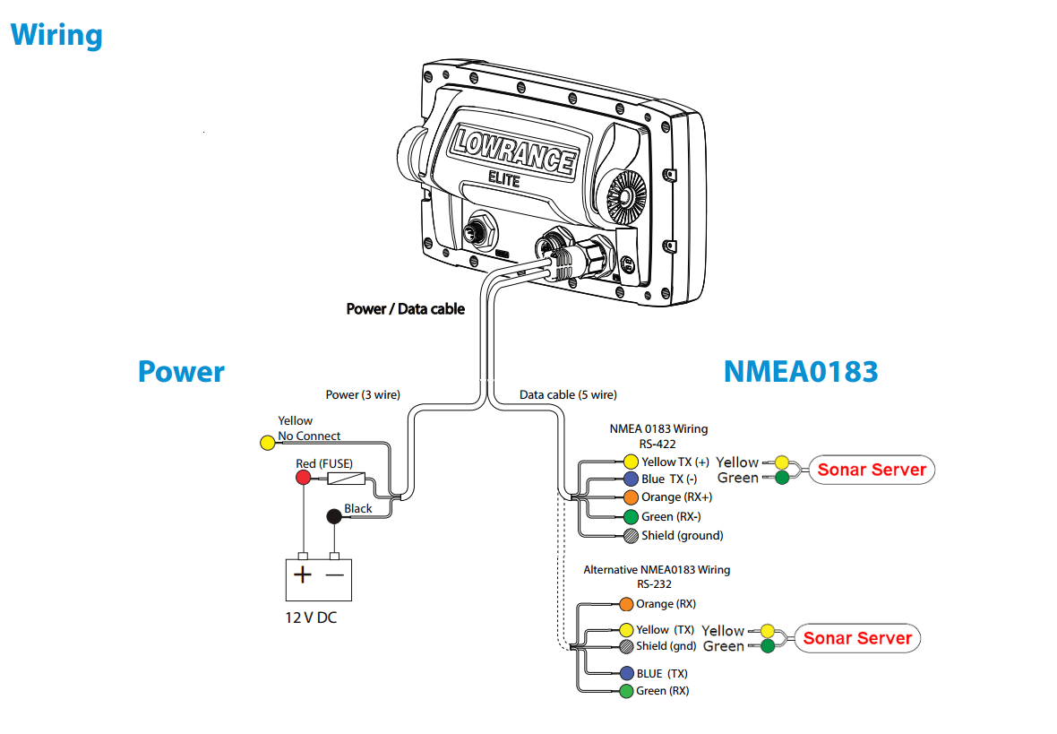 lowrance hds 5 wiring diagram ethernet rj45 interfacing to elite sonar server row