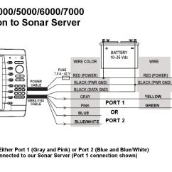 Avionics Wiring Diagrams Parts Of A Window Frame Diagram Garmin Data Harness Easy Gps