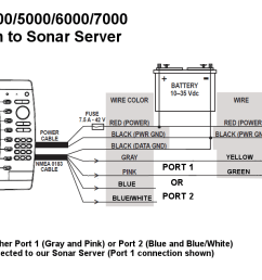 garmin wiring diagram 17 free wiring diagram for you u2022 asus wiring diagram garmin 17 gps wiring diagram [ 1322 x 655 Pixel ]