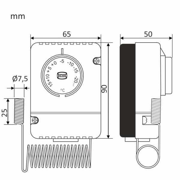 medidas FR 95