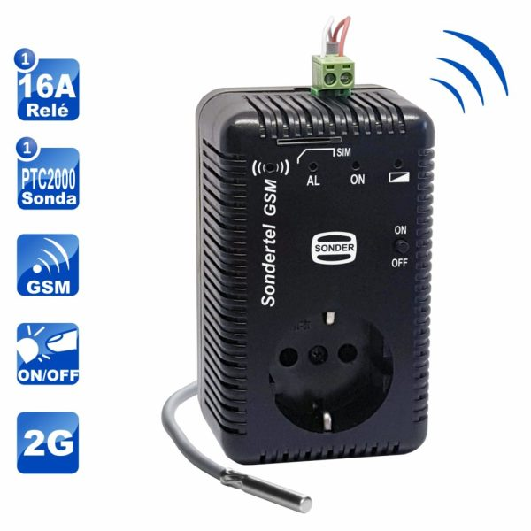 Sondertel GSM 2G iconos