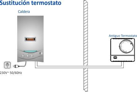 Ejemplo sustitución termostato mecánico