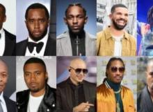 Highest Paid Artists In Hip Hop Combine $445 Million In 2018. See Forbes Collection