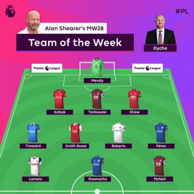 England Legend Shearer Includes Iheanacho In Premier League Team Of The Week