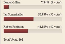 Resultat sondage Janvier 2013