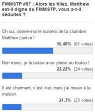 resultats fmmstp 97