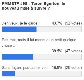 resultats fmmstp 98