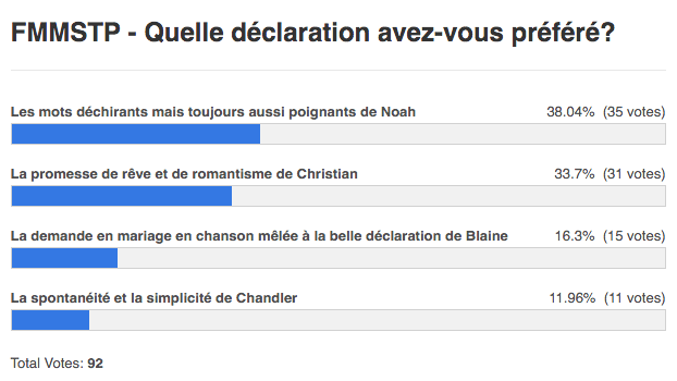 resultats fmmstp la declaration