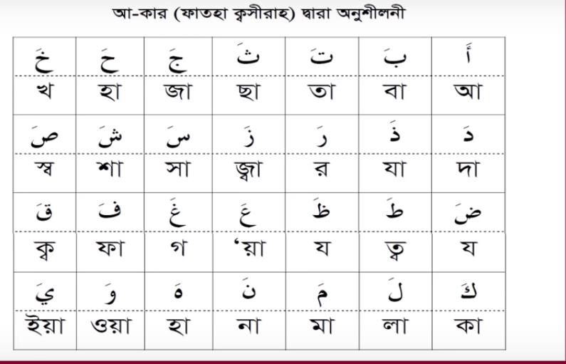 Bangla Akar and Fatha