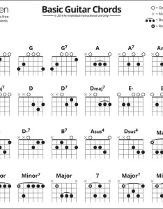 Beginner guitar chords chart also songmaven rh