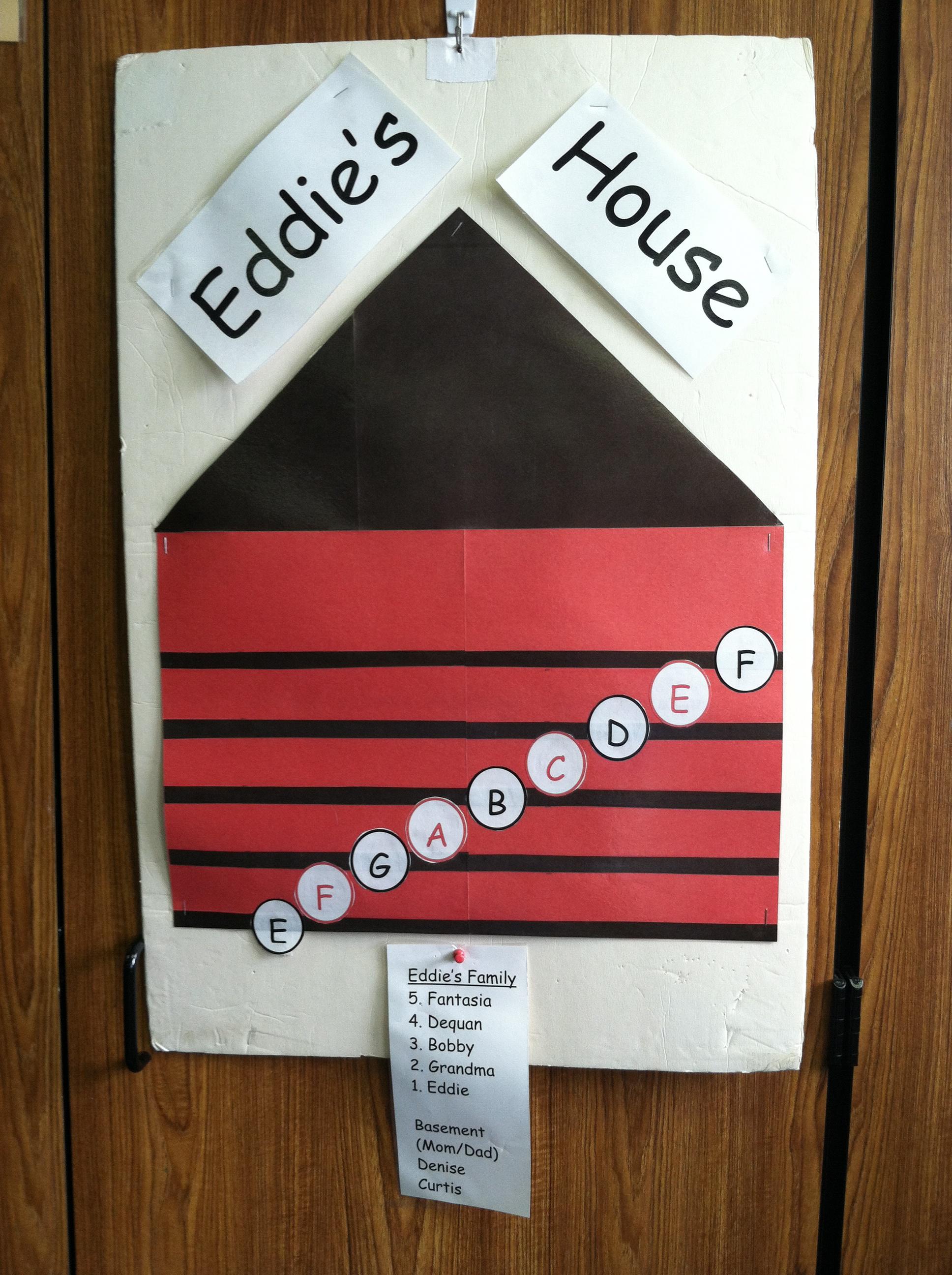 House Of Fun Freebies 2 : house, freebies, Eddie's, House, Wheel