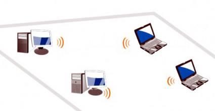 Como conectar dois laptops numa rede sem fio