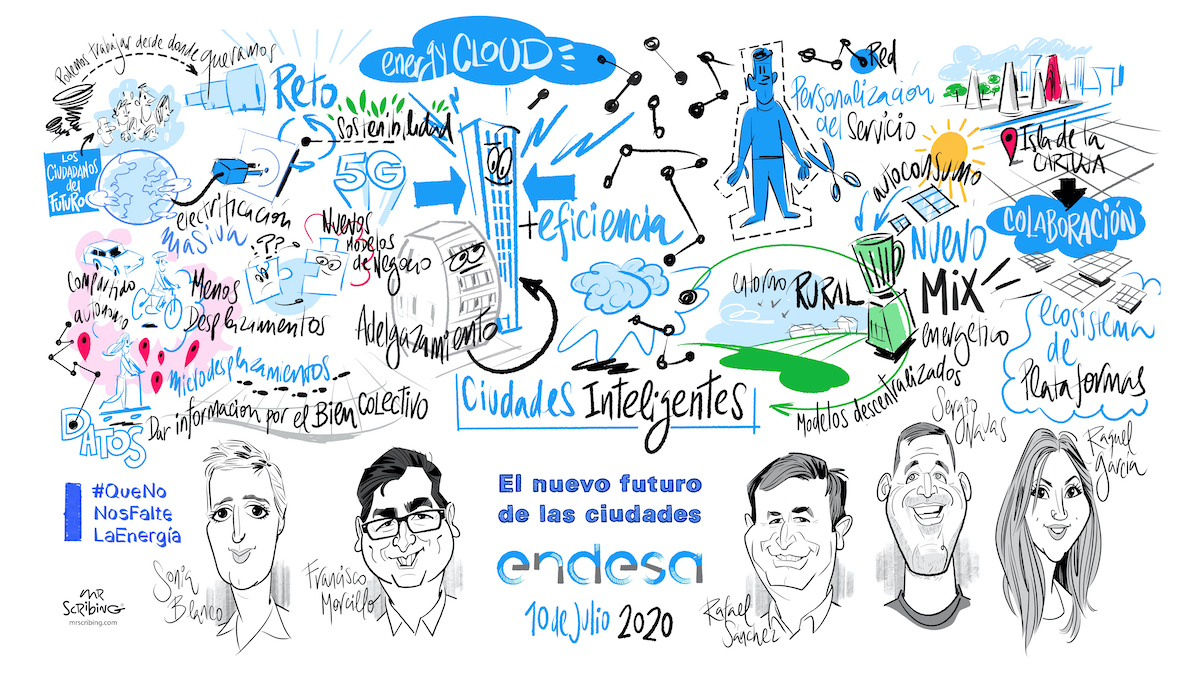 Meet Up Endesa Ciudades