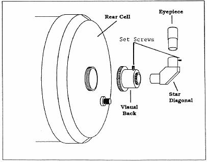 Astro 102: Telescope Manual