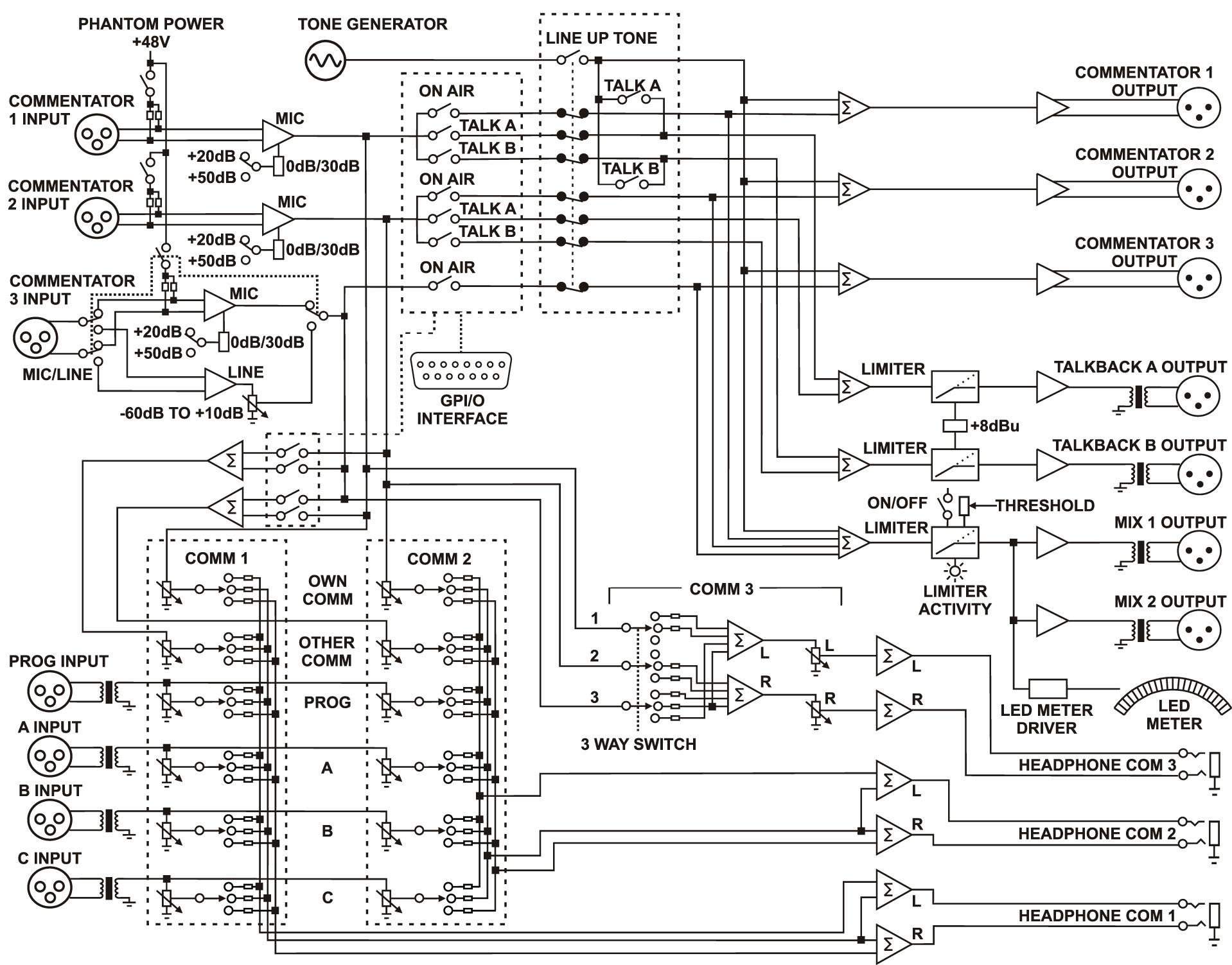 hight resolution of 7 1 surround sound diagram wiring for surround sound wiring surround sound surround sound wiring surround sound