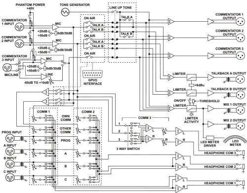 small resolution of 7 1 surround sound diagram wiring for surround sound wiring surround sound surround sound wiring surround sound