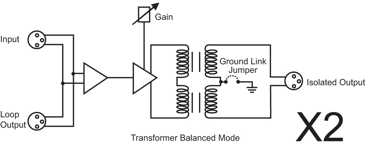 Sonifex RB-LI2 Stereo Line Isolation Unit