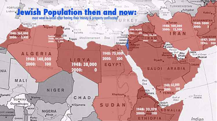 https://i0.wp.com/sonofeliyahu.com/Images/Jewish%20Population.jpg