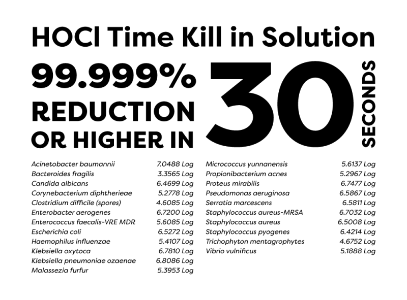 HOCl Time Kill In Solution