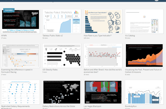 One Year on Tableau Public