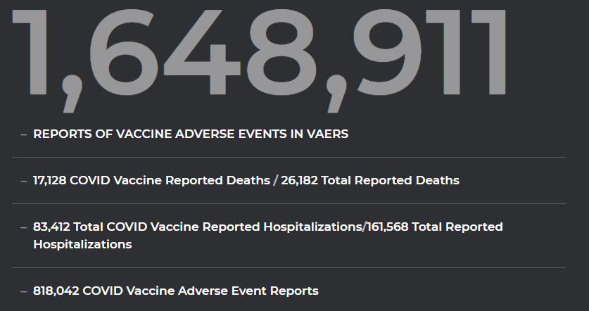 Pfizer Tops All Other COVID Shots For Number Of Deaths In Latest VAERS Report
