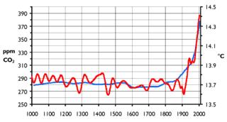 Cambiamento climatico, parla un luminare che lo studia da molti anni ...