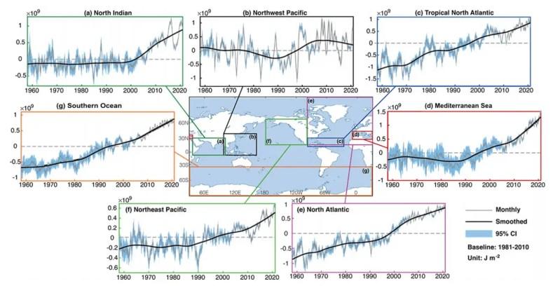 Riscaldamento globale degli oceani 2020