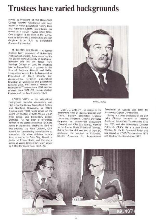 1977 Raconteur Cecil Bailey