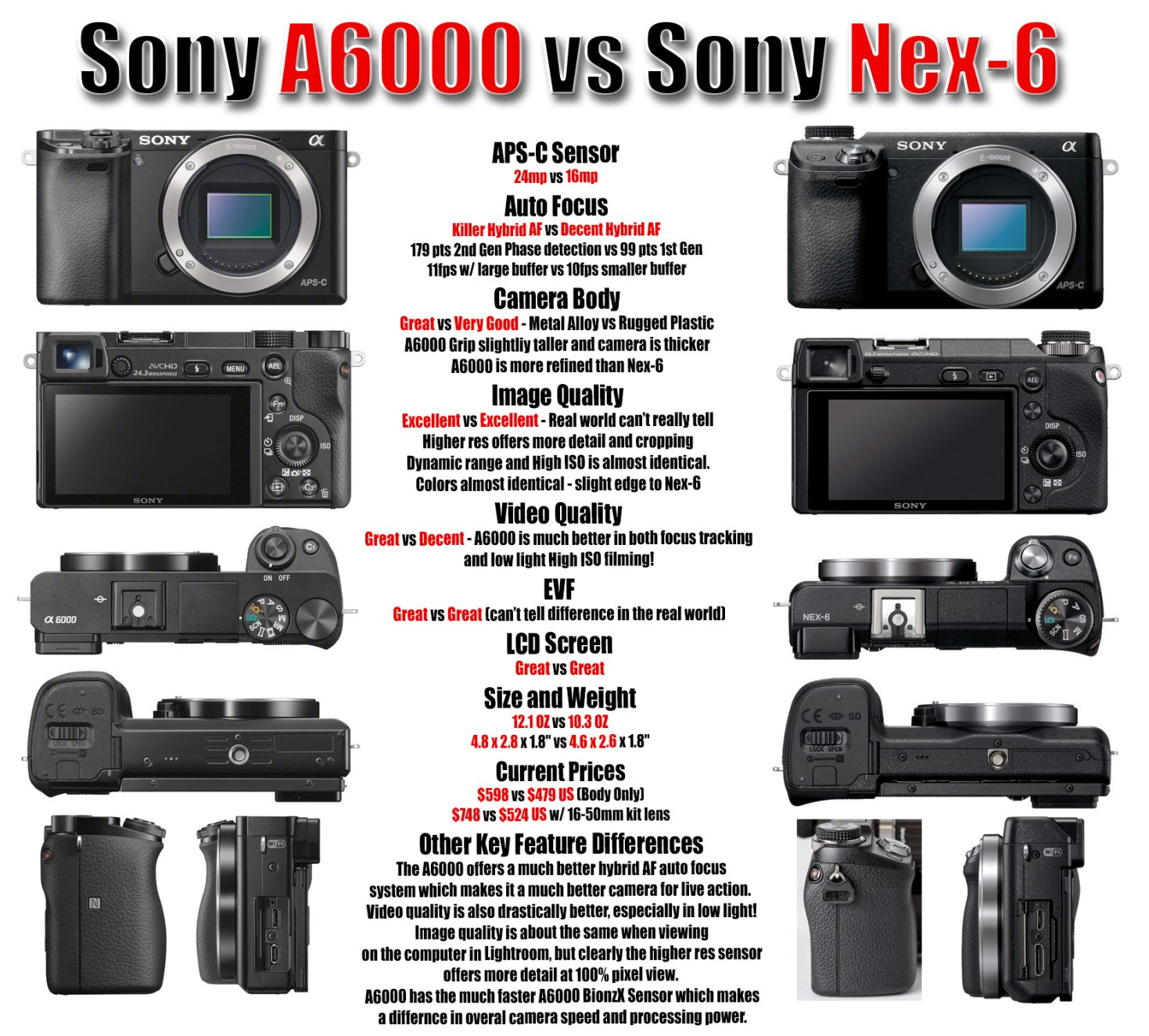 a6000-vs-nex-6