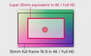 a7r2-sensor-4k