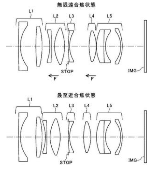 Tamron Patents: 25mm f/2, 40mm f/2, 85mm f/2 Prime Lenses